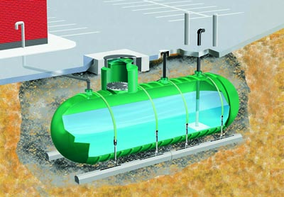 ZCL underground fire suppression tanks