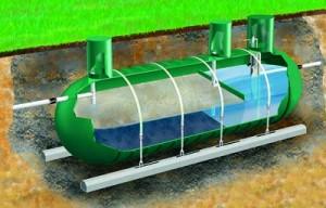 ZCL Underground Fiberglass Sewage Tanks