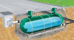 ZCL underground fiberglass stormwater management tanks